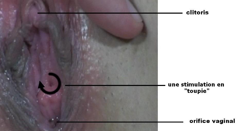 La technique de la toupie infernale pour donner un orgasme